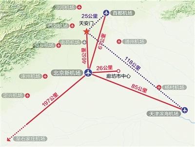 """北京新机场先建飞行区 暂定名""""首都新机场"""""""