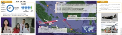 昨日,亚航QZ8501航班乘客的亲友在印尼朱安达国际机场等候消息。新华社发