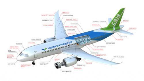 资讯频道 产业 中航工业 > 正文     2014年8月29日   中航飞机西安飞