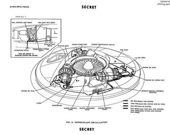 飞碟内部结构设计图