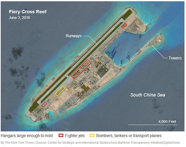 美:中国已在南海3岛礁建成机库 可停任何军机