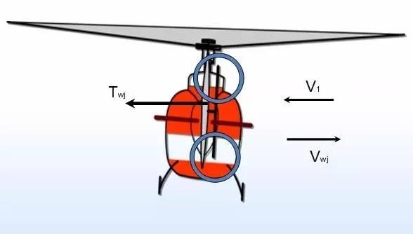飞机 模型 直升机 588